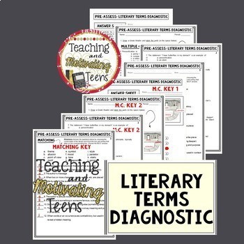 Pre-Assessments Growing Collection English Language Arts Middle & High School