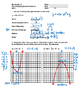 Pre-Calculus 11: Graphing Quadratics Functions Quiz 1 with FULL SOLUTIONS