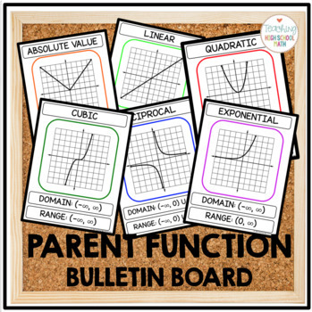 Pre Calculus Algebra 2 Parent Function Bulletin Board, Min