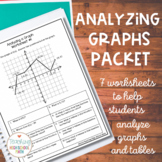 PreCalculus Analyzing Functions with Graphs and Tables