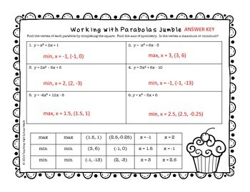 PreCalculus Vertex of Parabola Jumble and Quiz