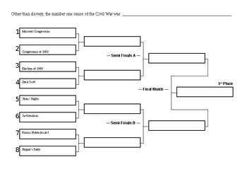 Pre Civil War (Causes of Civil War) Bracket.