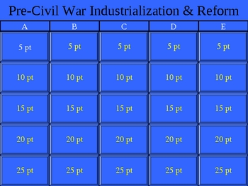 Pre-Civil War Innovation, Industrialization & Reform Jeopardy!