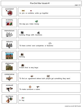 Pre-Civil War Vocabulary - 27 Definitions and Matching Activity