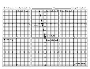 Pre-Graphing 03: Solving for x- & y-intercepts and Plotting Resulting Lines