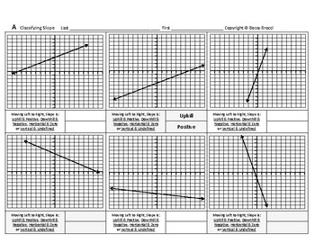 Pre-Graphing 04: Classifying Slope