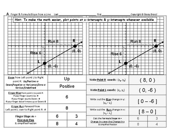 Pre-Graphing 06: Slope from a Graph & Slope  Formula from a Graphed Line
