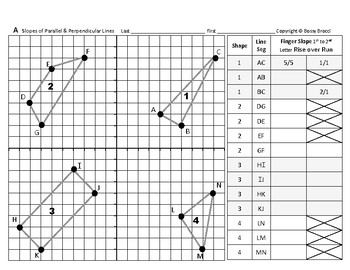 Pre-Graphing 07: Slope of Parallel and Perpendicular Lines