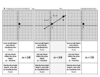Pre-Graphing 08: Graphing a Line from Point and Slope