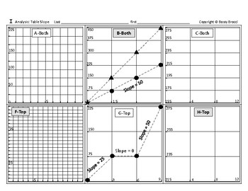Pre-Graphing 09: Slope from Vertical & Horizontal Data Tables