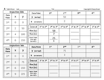 Pre-Graphing 09: Determine Slope from Vertical & Horizontal Data Tables +  QUIZ