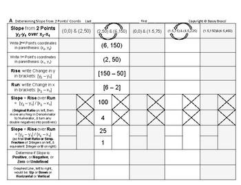 point slope form 2 points calculator  Pre-Graphing 11: Calculate Slope from 11 Points via The Two Point Slope  Formula