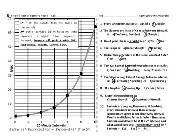 Pre-Graphing 15: Slope & Rate of Change in Bacteria per 20-minute interval