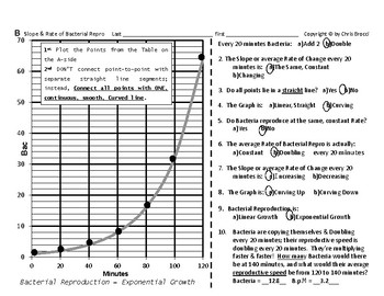 Pre-Graphing 16: Calculate Graph Slope Rate of Change Bacteria (min.) + QUIZ