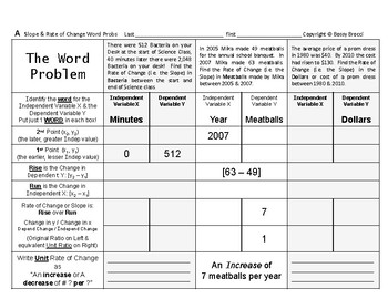 Pre-Graphing 17: Slope and Rate of Change Word Problems