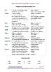 A2.11 - Modal Verbs B.