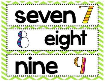 Pre-K – 3rd Grade Math Common Core Word Wall Words (Chevron Print)