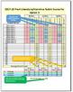 Pre-K Portfolio Collections ELA & Math Data Analysis Tool