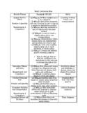 Pre-K Math Curriculum Map