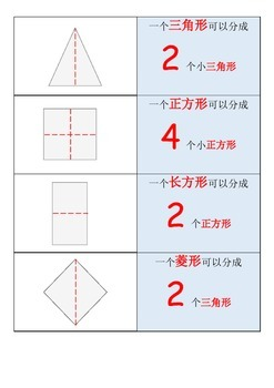 Pre-K Math - Shapes Learning with Worksheet (CHINESE LANGUAGE)