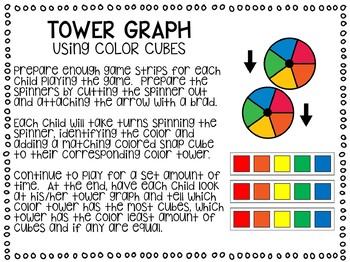 Pre-K Math Unit 5: Graphing