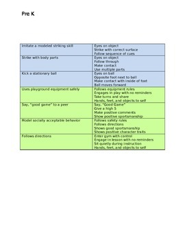 Pre-K Physical Education Standards with rubric