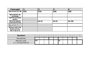 Pre K PreSchool Skills Assessment
