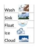 Pre-K Water Unit Vocabulary
