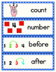 Pre-K to K Math Task Cards (Set 1 Printables)