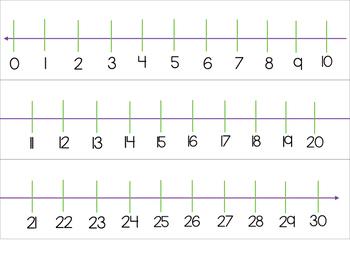 Pre-K to Kindergarten Number Line