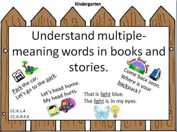 Pre K/K Library Curriculum Map-Getting Started & Common Core