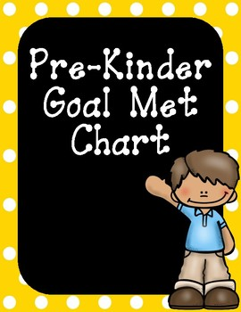 Pre-Kinder Goal Met Chart