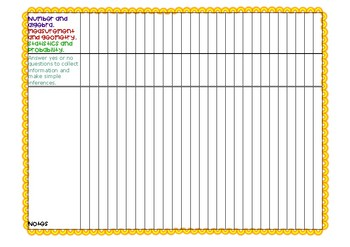 Pre-Primary End of Year Reporting Descriptors Checklist for Numeracy
