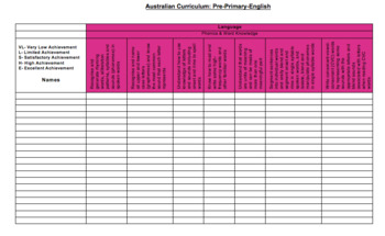 Pre-Primary/Foundation Australian Curriculum Assessment Checklists