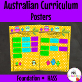 Foundation Australian Curriculum Posters {HASS} Humanities and Social Sciences