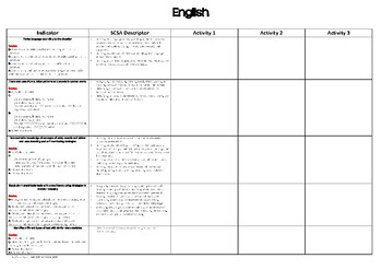 Pre-Primary Report Assessment Schedule