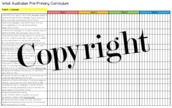 Pre-Primary WA Curriculum Tracker