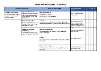 Pre-Primary - West Australian Curriculum - Design and Technologies