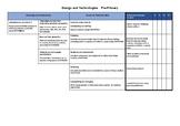 Pre-Primary - West Australian Curriculum - Design and Tech