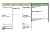 Pre-Primary West Australian Curriculum - Science