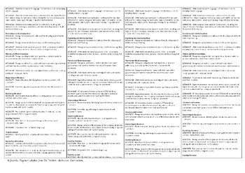 Pre-Primary Yearly Curriculum Overview - Black & White - Religion included