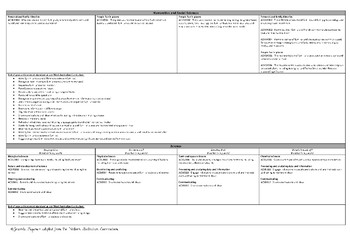 Pre-Primary Yearly Curriculum Overview Black & White - No Religion included