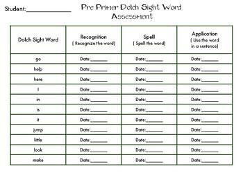 Pre Primer Sight Words List & Assessment