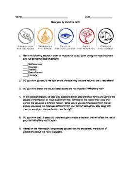 Pre-Reading Activity for Divergent by Veronica Roth
