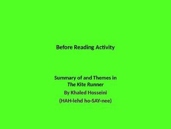 Pre-Reading PowerPoint for The Kite Runner