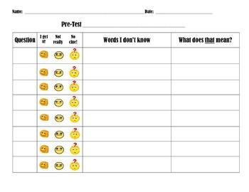 Pre-Test Analysis Sheet