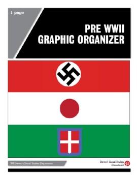 Pre WWII Graphic Organizer