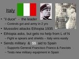 Pre World War 2 Agression