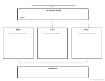 Pre-Writing Outline
