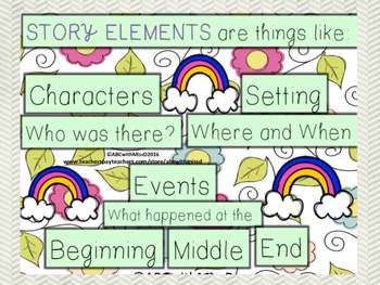 Pre-Writing and Story Elements Posters- Freebie